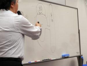 心と頭と身体の関係を説明する泉谷閑示氏