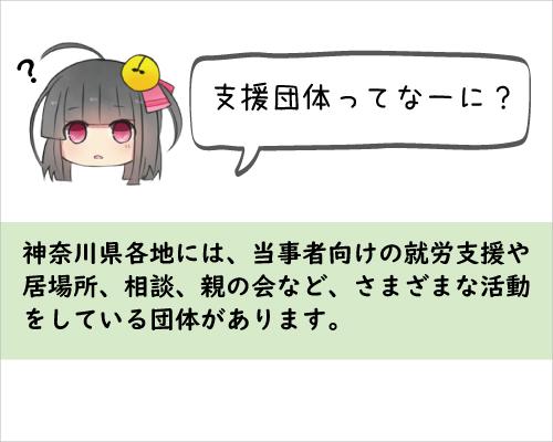 神奈川県各地にはさまざまな支援団体があります